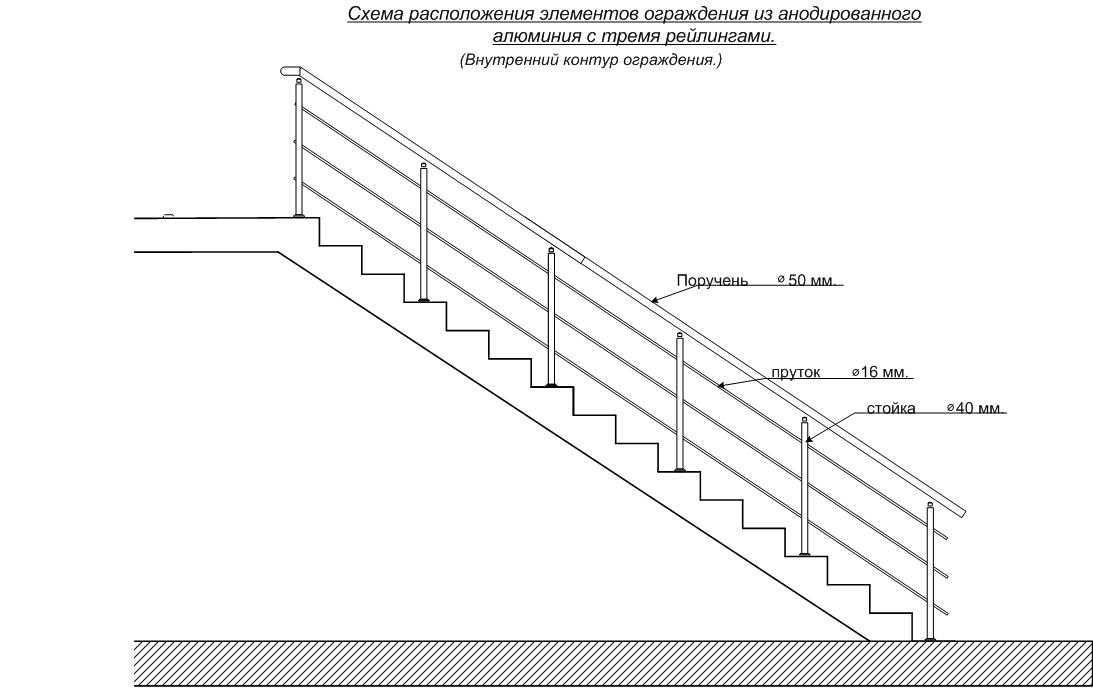 """Лестничные ограждения из анодированного алюминия ооо """"линия""""."""